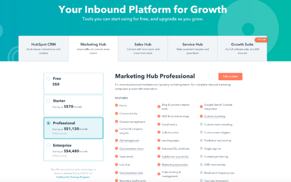 Hubspot pricing grid