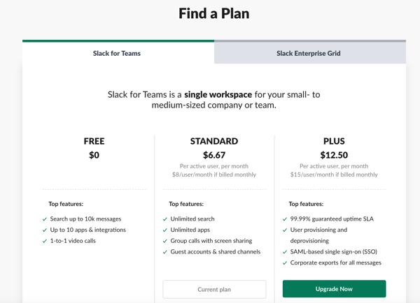 Slack Pricing Grid